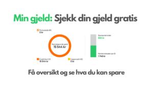 Min gjeld: Sjekk gjelden din gratis og få tilbud om bedre rente (2021)